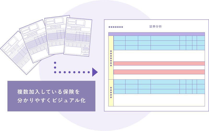 可視化サービスの説明図版